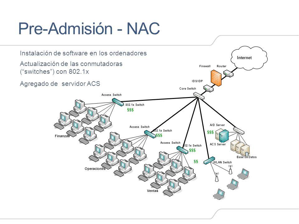 Pre-Admisión - NAC Internet Finanzas Operaciones Ventas WLAN Switch Core Switch IDS/IDP FirewallRouter A/D Server Base de Datos Access Switch Instalac