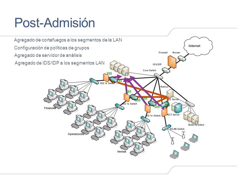 Post-Admisión Internet Finanzas Operaciones Ventas WLAN Switch Core Switch IDS/IDP FirewallRouter A/D Server Base de Datos 802.1x Switch Radius ACS Se