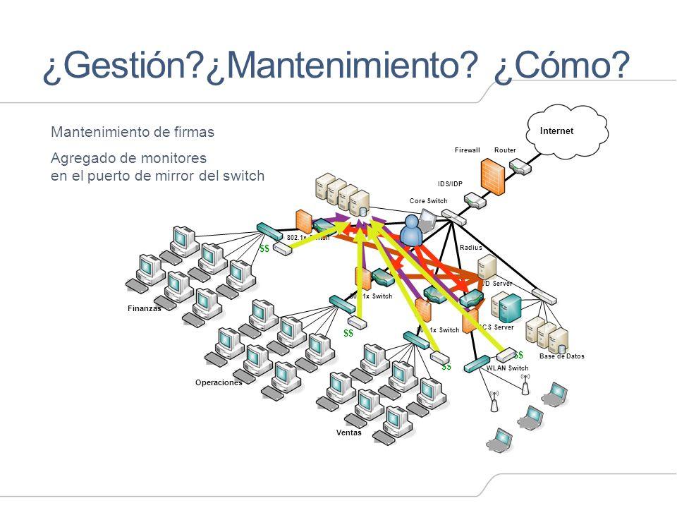 ¿Gestión?¿Mantenimiento? ¿Cómo? Internet Finanzas Operaciones Ventas WLAN Switch Core Switch IDS/IDP FirewallRouter A/D Server Base de Datos 802.1x Sw