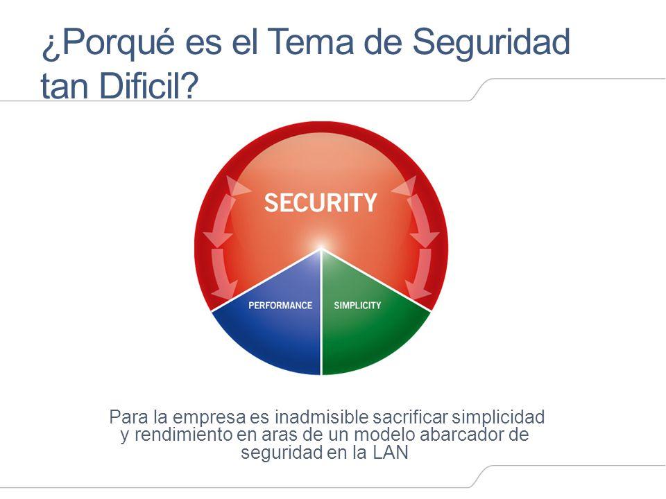 ¿Porqué es el Tema de Seguridad tan Dificil? Simplicity Security Performance Para la empresa es inadmisible sacrificar simplicidad y rendimiento en ar
