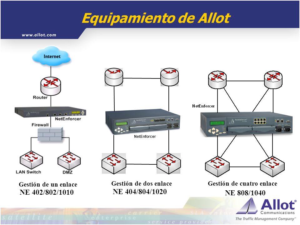 Equipamiento de Allot NetEnforcer Gestión de un enlace Gestión de dos enlace Gestión de cuatro enlace NE 402/802/1010 NE 404/804/1020 NE 808/1040