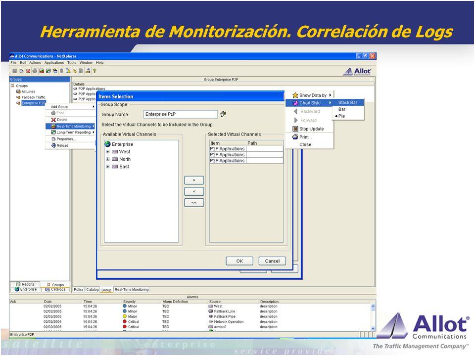Herramienta de Monitorización. Correlación de Logs