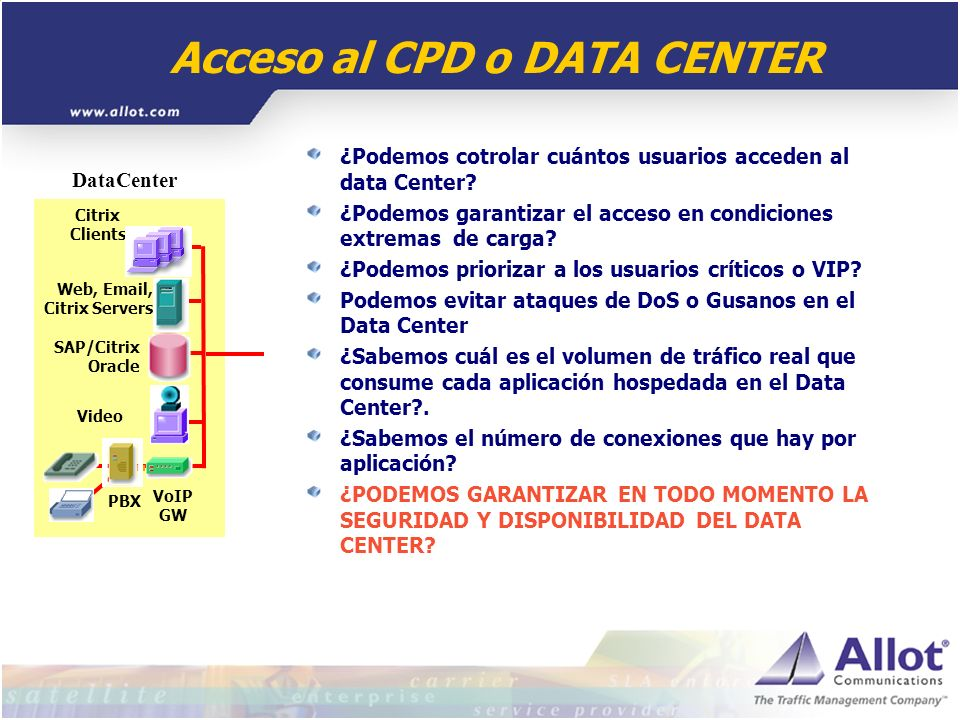 Acceso al CPD o DATA CENTER Web, Email, Citrix Servers Video Citrix Clients SAP/Citrix Oracle VoIP GW PBX DataCenter ¿Podemos cotrolar cuántos usuario