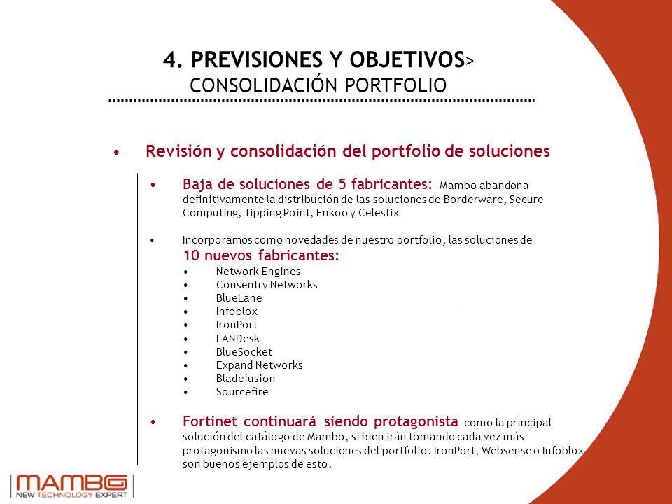 Revisión y consolidación del portfolio de soluciones 4. PREVISIONES Y OBJETIVOS > CONSOLIDACIÓN PORTFOLIO Baja de soluciones de 5 fabricantes: Mambo a