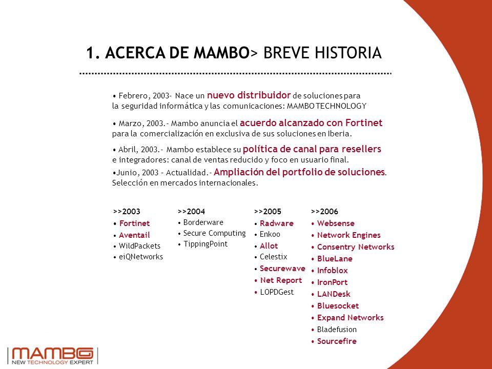1. ACERCA DE MAMBO> BREVE HISTORIA Febrero, 2003- Nace un nuevo distribuidor de soluciones para la seguridad informática y las comunicaciones: MAMBO T