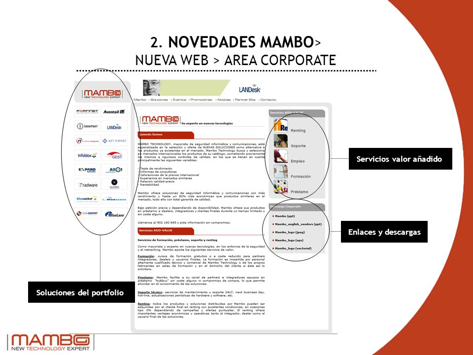 2. NOVEDADES MAMBO > NUEVA WEB > AREA CORPORATE Soluciones del portfolioEnlaces y descargasServicios valor añadido