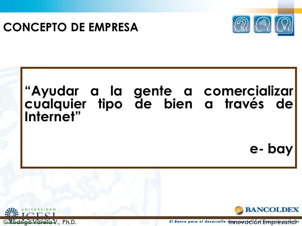 Ayudar a la gente a comercializar cualquier tipo de bien a través de Internet e- bay © Rodrigo Varela V., Ph.D.Innovación Empresarial CONCEPTO DE EMPR