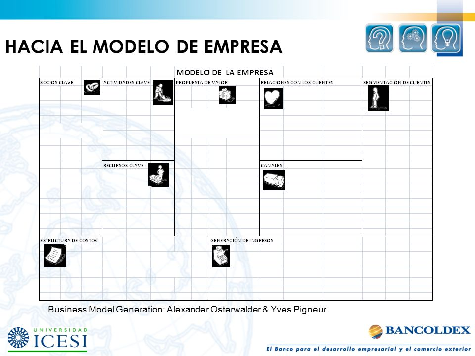 HACIA EL MODELO DE EMPRESA Business Model Generation: Alexander Osterwalder & Yves Pigneur