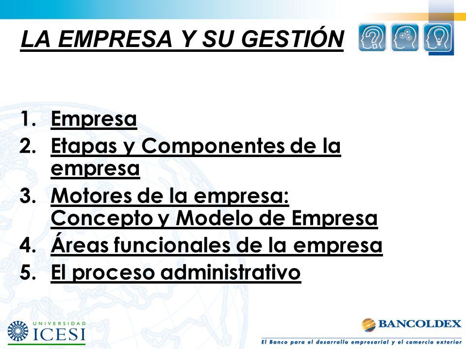LA EMPRESA Y SU GESTIÓN 1.Empresa 2.Etapas y Componentes de la empresa 3.Motores de la empresa: Concepto y Modelo de Empresa 4.Áreas funcionales de la