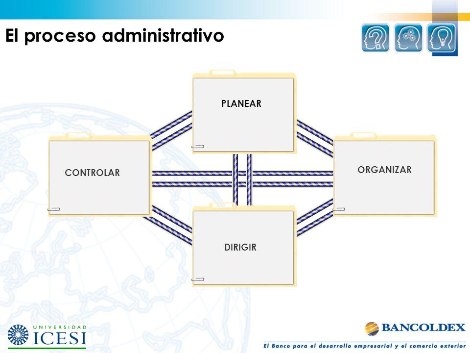 PLANEAR CONTROLAR ORGANIZAR DIRIGIR El proceso administrativo