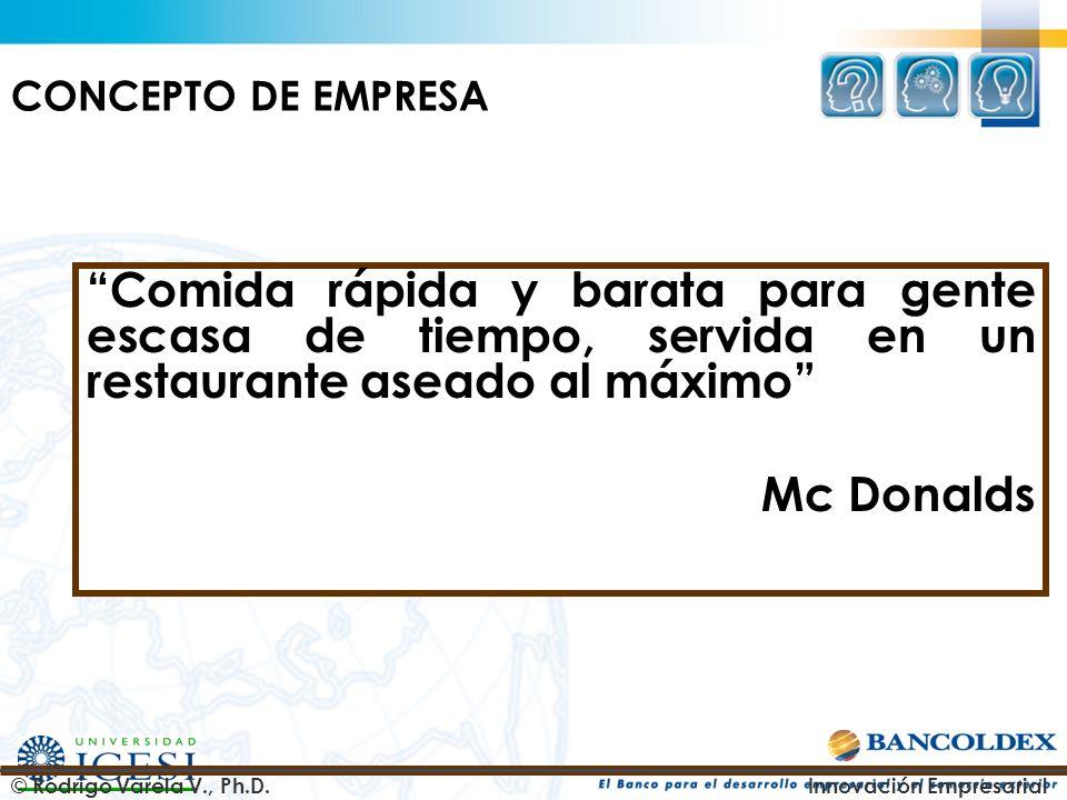 Comida rápida y barata para gente escasa de tiempo, servida en un restaurante aseado al máximo Mc Donalds © Rodrigo Varela V., Ph.D.Innovación Empresa