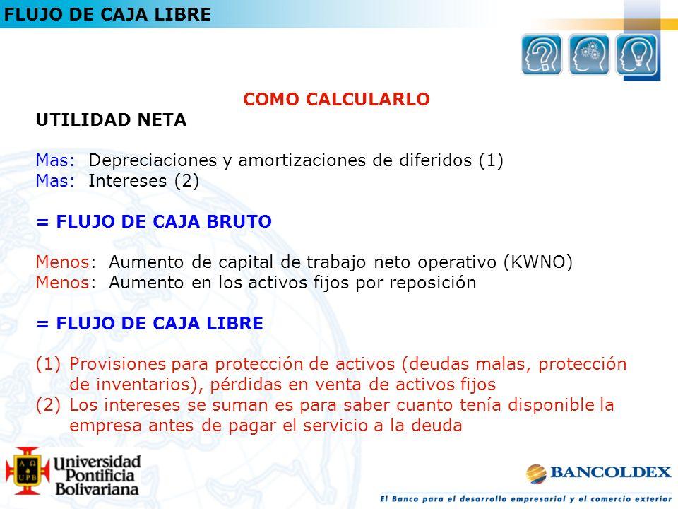 FLUJO DE CAJA LIBRE COMO CALCULARLO UTILIDAD NETA Mas: Depreciaciones y amortizaciones de diferidos (1) Mas: Intereses (2) = FLUJO DE CAJA BRUTO Menos: Aumento de capital de trabajo neto operativo (KWNO) Menos: Aumento en los activos fijos por reposición = FLUJO DE CAJA LIBRE (1)Provisiones para protección de activos (deudas malas, protección de inventarios), pérdidas en venta de activos fijos (2)Los intereses se suman es para saber cuanto tenía disponible la empresa antes de pagar el servicio a la deuda