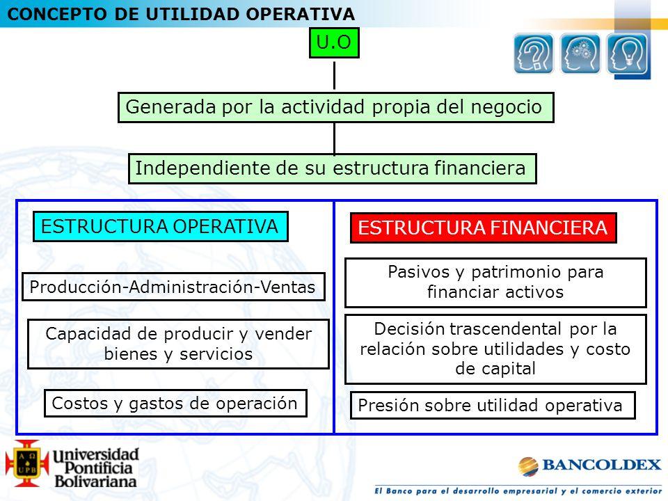 CONCEPTO DE UTILIDAD OPERATIVA U.O Generada por la actividad propia del negocio Independiente de su estructura financiera ESTRUCTURA OPERATIVA ESTRUCT