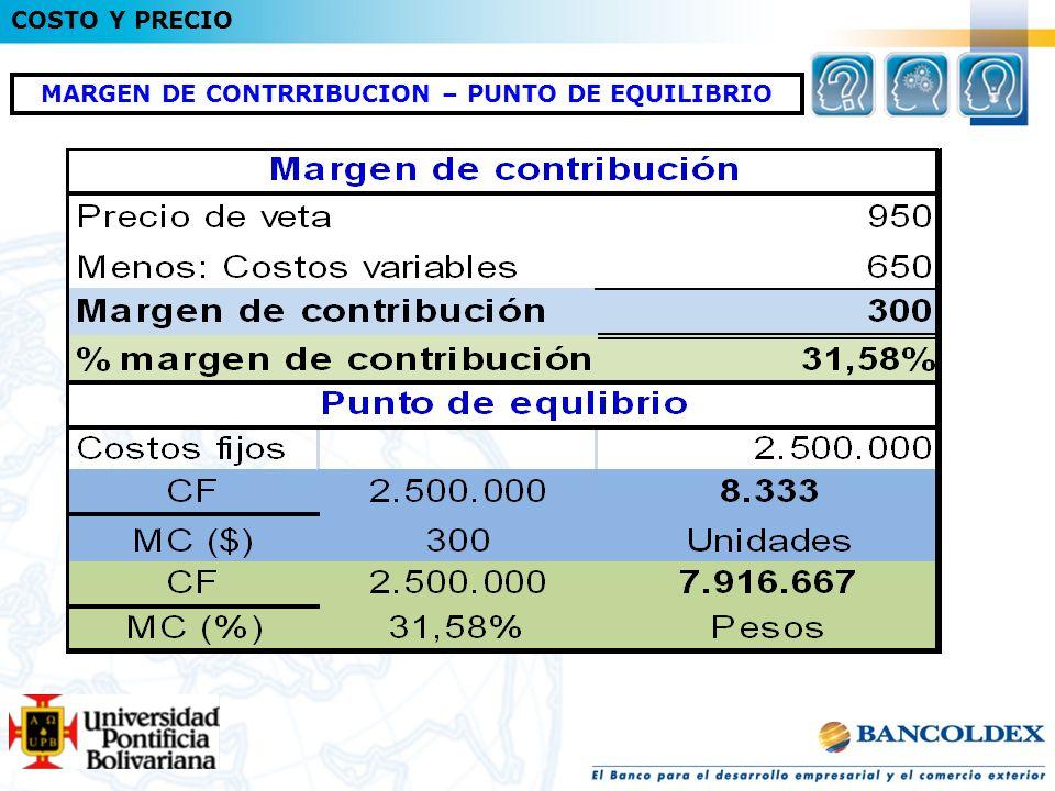 MARGEN DE CONTRRIBUCION – PUNTO DE EQUILIBRIO COSTO Y PRECIO