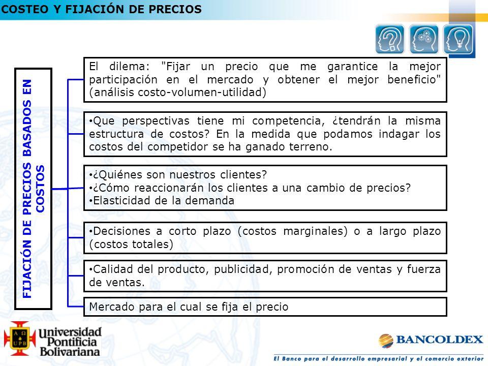 FIJACIÓN DE PRECIOS BASADOS EN COSTOS El dilema: