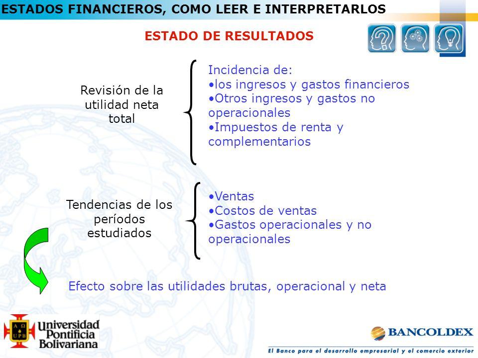 ESTADOS FINANCIEROS, COMO LEER E INTERPRETARLOS ESTADO DE RESULTADOS Revisión de la utilidad neta total Incidencia de: los ingresos y gastos financier