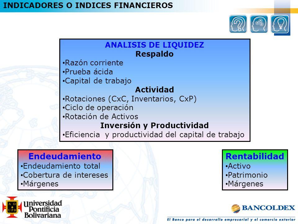 ANALISIS DE LIQUIDEZ Respaldo Razón corriente Prueba ácida Capital de trabajo Actividad Rotaciones (CxC, Inventarios, CxP) Ciclo de operación Rotación