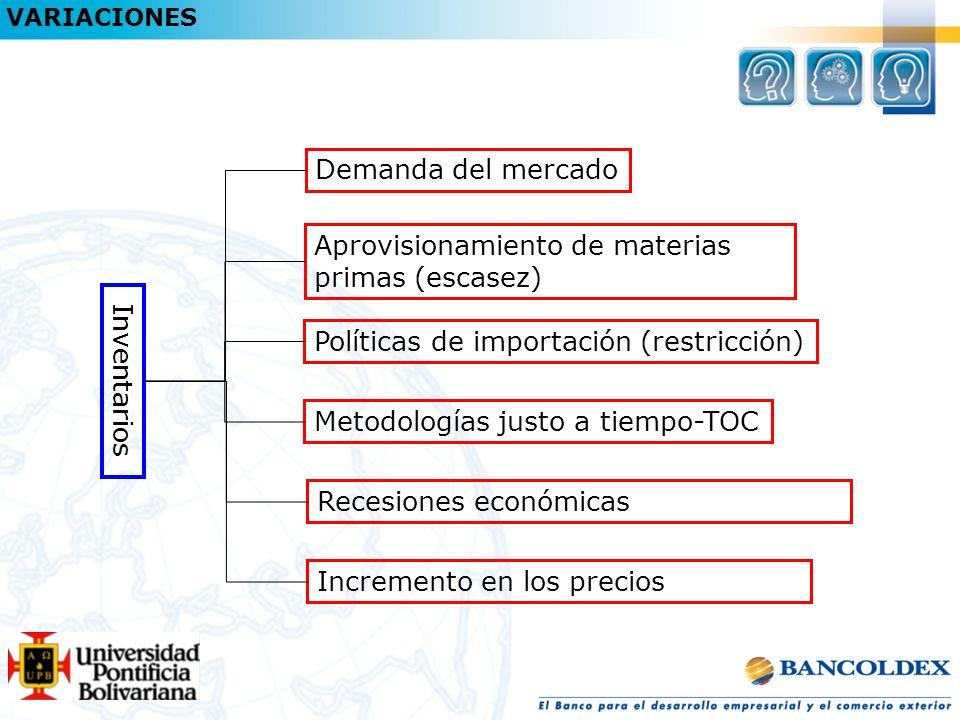 Inventarios Demanda del mercado Aprovisionamiento de materias primas (escasez) Políticas de importación (restricción) Metodologías justo a tiempo-TOC Recesiones económicas Incremento en los precios VARIACIONES
