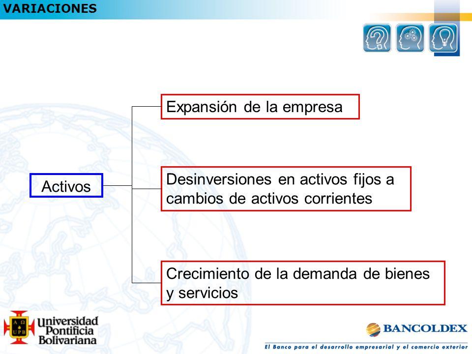 Activos Expansión de la empresa Desinversiones en activos fijos a cambios de activos corrientes Crecimiento de la demanda de bienes y servicios VARIACIONES