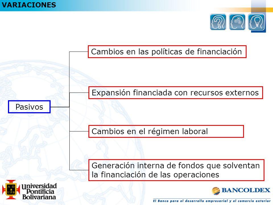 Pasivos Cambios en las políticas de financiación Expansión financiada con recursos externos Cambios en el régimen laboral Generación interna de fondos que solventan la financiación de las operaciones VARIACIONES