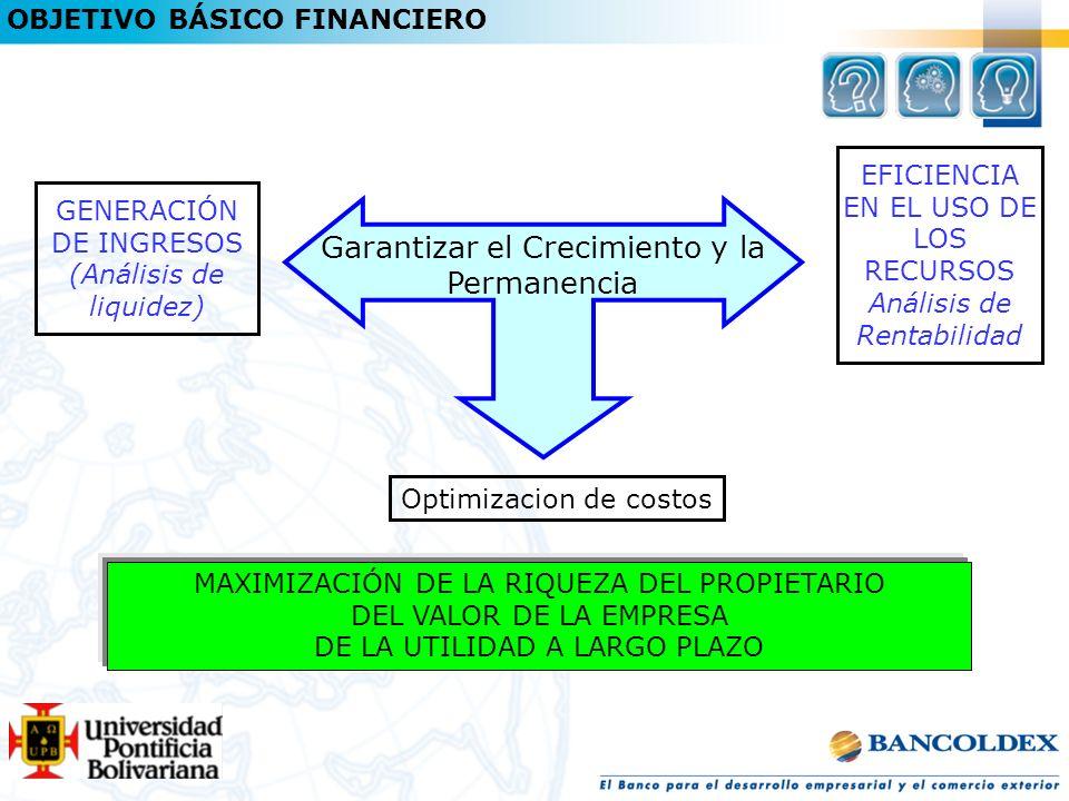 MAXIMIZACIÓN DE LA RIQUEZA DEL PROPIETARIO DEL VALOR DE LA EMPRESA DE LA UTILIDAD A LARGO PLAZO GENERACIÓN DE INGRESOS (Análisis de liquidez) OBJETIVO BÁSICO FINANCIERO Garantizar el Crecimiento y la Permanencia EFICIENCIA EN EL USO DE LOS RECURSOS Análisis de Rentabilidad Optimizacion de costos