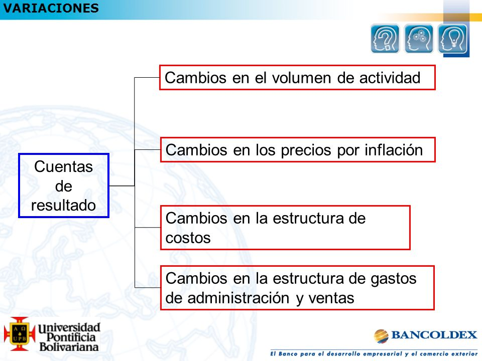 Cuentas de resultado Cambios en el volumen de actividad Cambios en los precios por inflación Cambios en la estructura de costos Cambios en la estructura de gastos de administración y ventas VARIACIONES