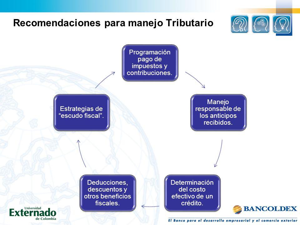 Recomendaciones para manejo Tributario Programación pago de impuestos y contribuciones. Manejo responsable de los anticipos recibidos. Determinación d