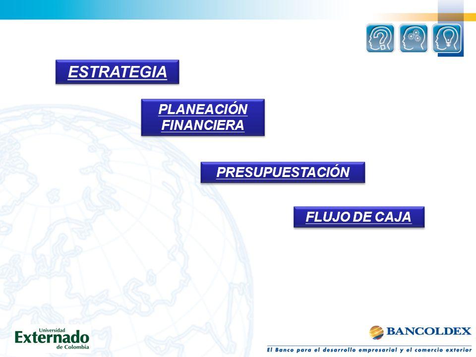 ESTRATEGIA PLANEACIÓN FINANCIERA PRESUPUESTACIÓN FLUJO DE CAJA