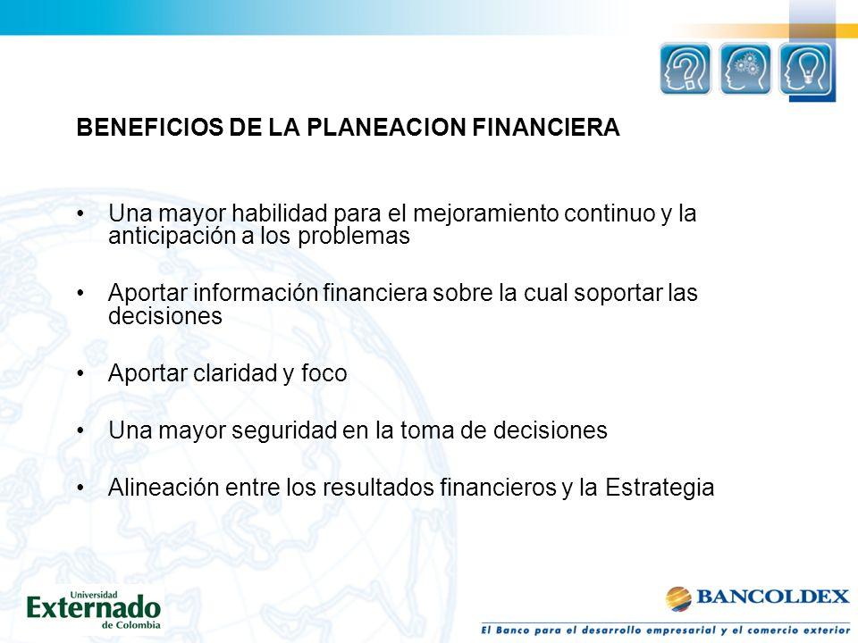 BENEFICIOS DE LA PLANEACION FINANCIERA Una mayor habilidad para el mejoramiento continuo y la anticipación a los problemas Aportar información financi