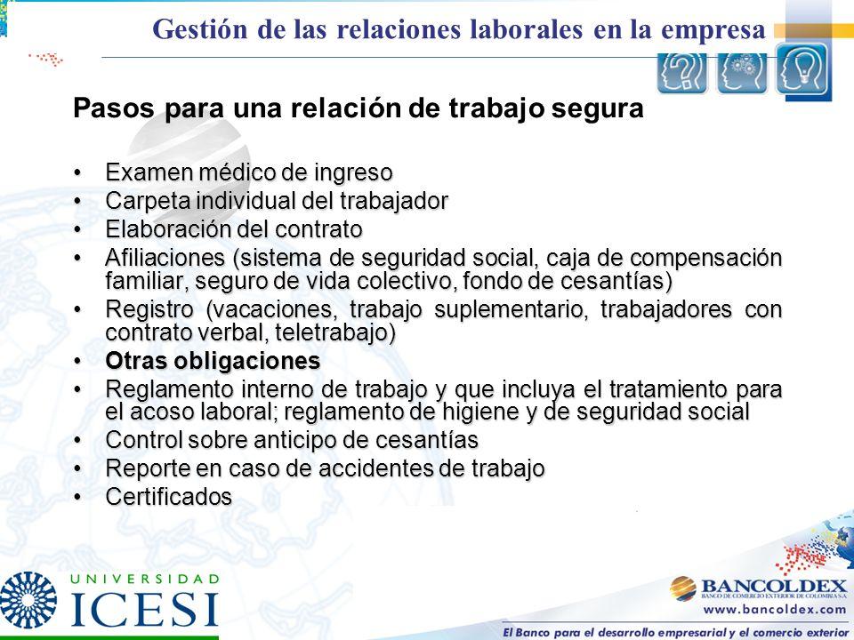 Pasos para una relación de trabajo segura Examen médico de ingresoExamen médico de ingreso Carpeta individual del trabajadorCarpeta individual del tra