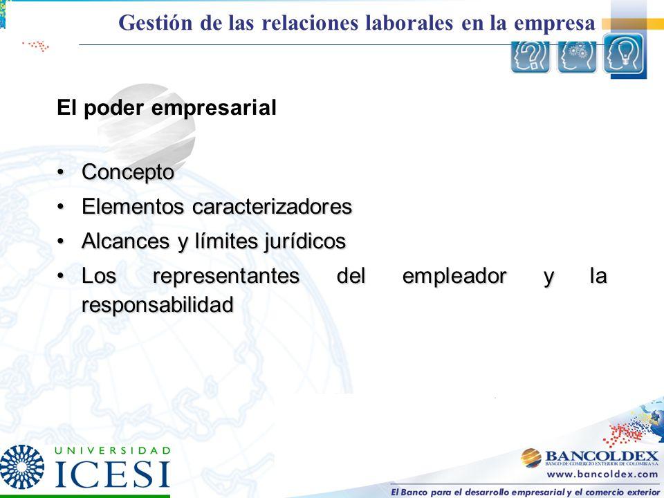 El poder empresarial ConceptoConcepto Elementos caracterizadoresElementos caracterizadores Alcances y límites jurídicosAlcances y límites jurídicos Lo
