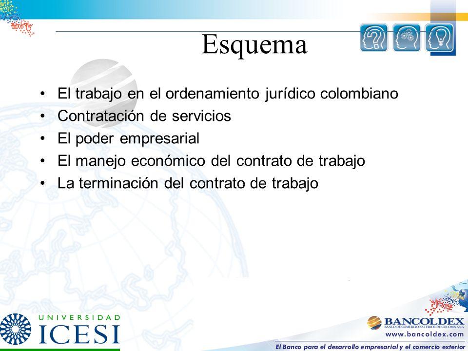 Esquema El trabajo en el ordenamiento jurídico colombiano Contratación de servicios El poder empresarial El manejo económico del contrato de trabajo L