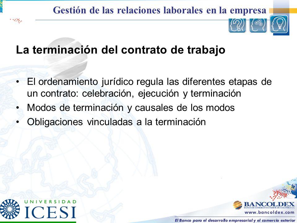 La terminación del contrato de trabajo El ordenamiento jurídico regula las diferentes etapas de un contrato: celebración, ejecución y terminación Modo