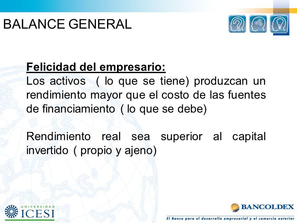 BALANCE GENERAL Felicidad del empresario: Los activos ( lo que se tiene) produzcan un rendimiento mayor que el costo de las fuentes de financiamiento