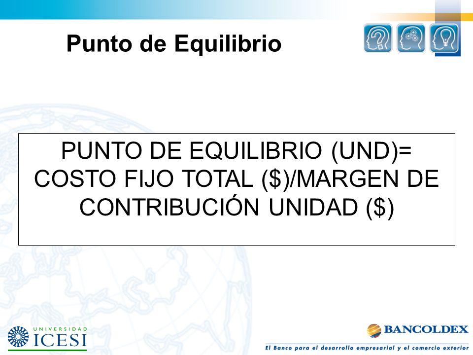 Punto de Equilibrio PUNTO DE EQUILIBRIO (UND)= COSTO FIJO TOTAL ($)/MARGEN DE CONTRIBUCIÓN UNIDAD ($)