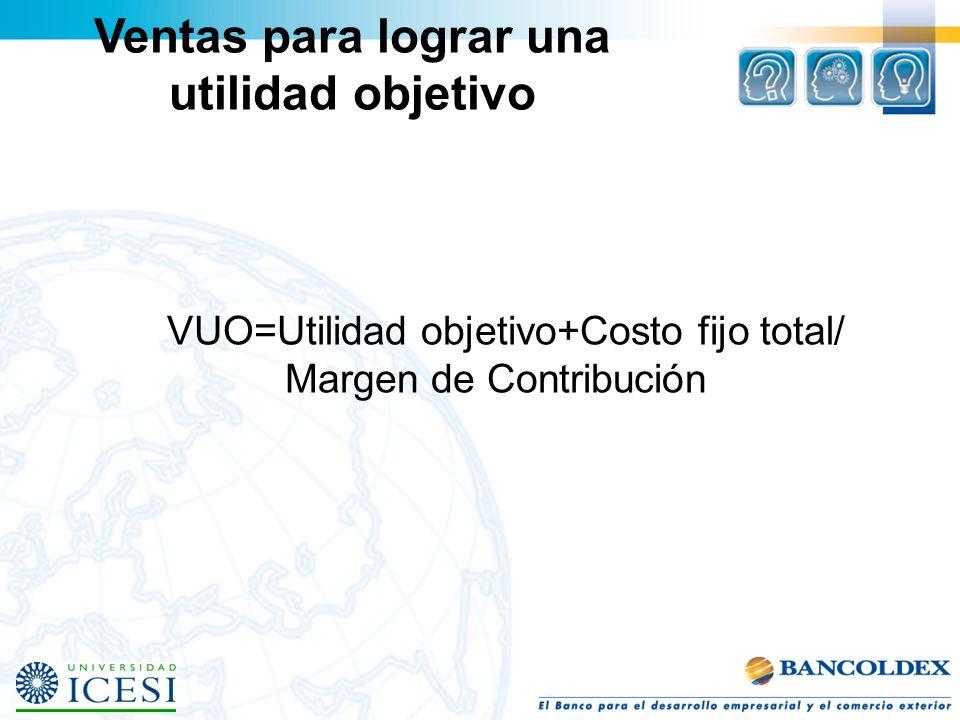Ventas para lograr una utilidad objetivo VUO=Utilidad objetivo+Costo fijo total/ Margen de Contribución