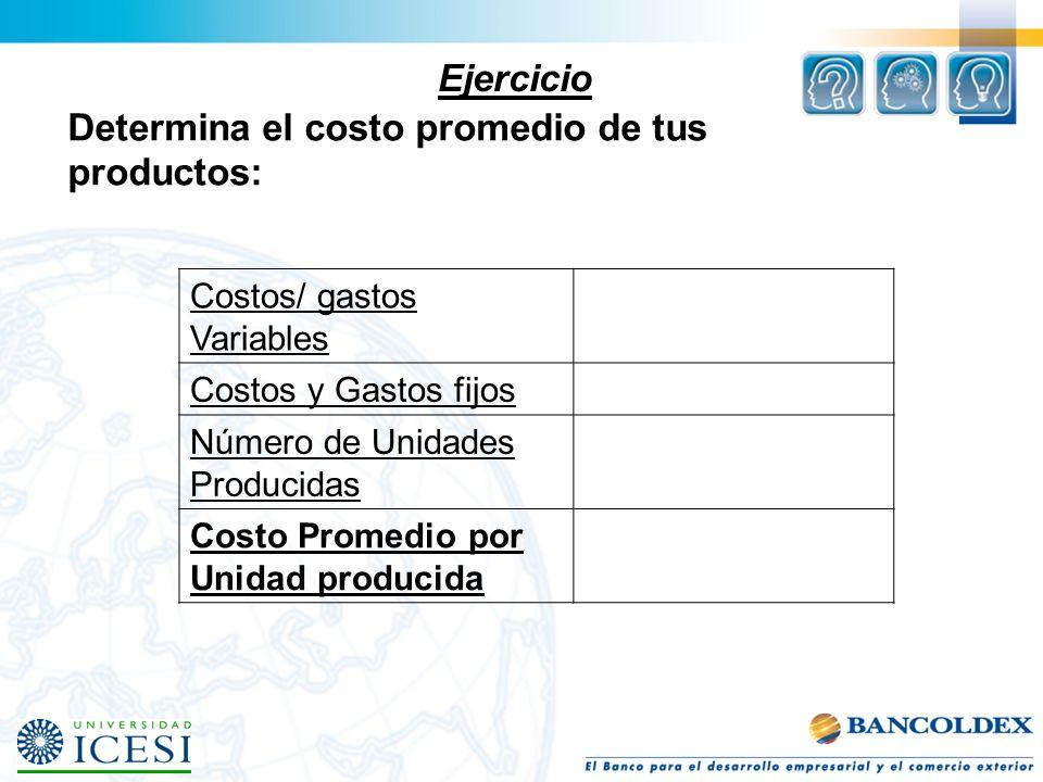 Ejercicio Determina el costo promedio de tus productos: Costos/ gastos Variables Costos y Gastos fijos Número de Unidades Producidas Costo Promedio po