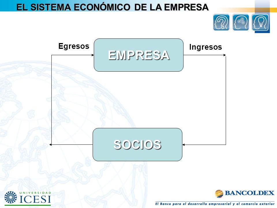 EL SISTEMA ECONÓMICO DE LA EMPRESA EMPRESA SOCIOS Egresos Ingresos