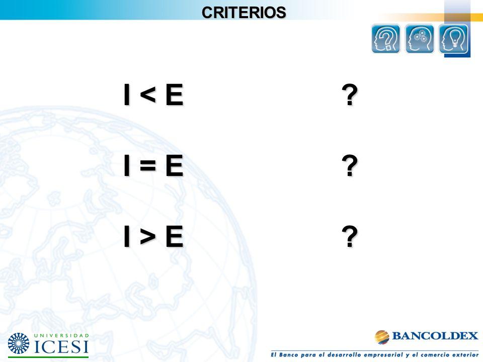 CRITERIOS I < E ? I = E ? I > E ?