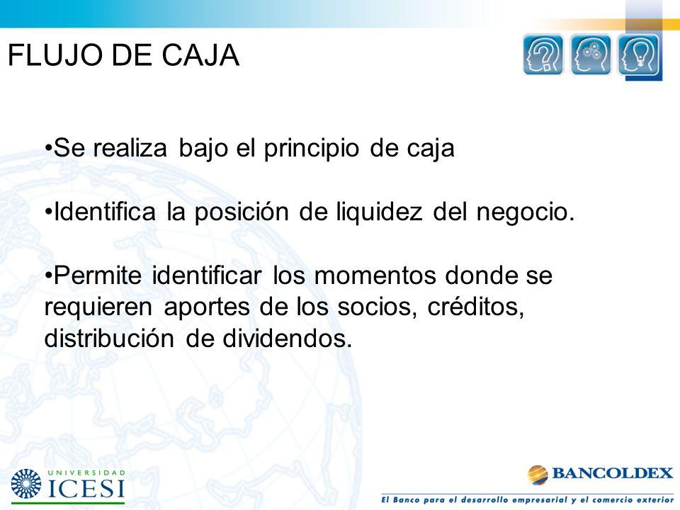 FLUJO DE CAJA Se realiza bajo el principio de caja Identifica la posición de liquidez del negocio. Permite identificar los momentos donde se requieren
