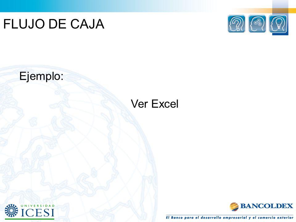 FLUJO DE CAJA Ejemplo: Ver Excel