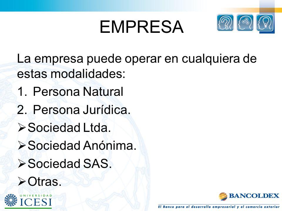 EMPRESA La empresa puede operar en cualquiera de estas modalidades: 1.Persona Natural 2.Persona Jurídica.