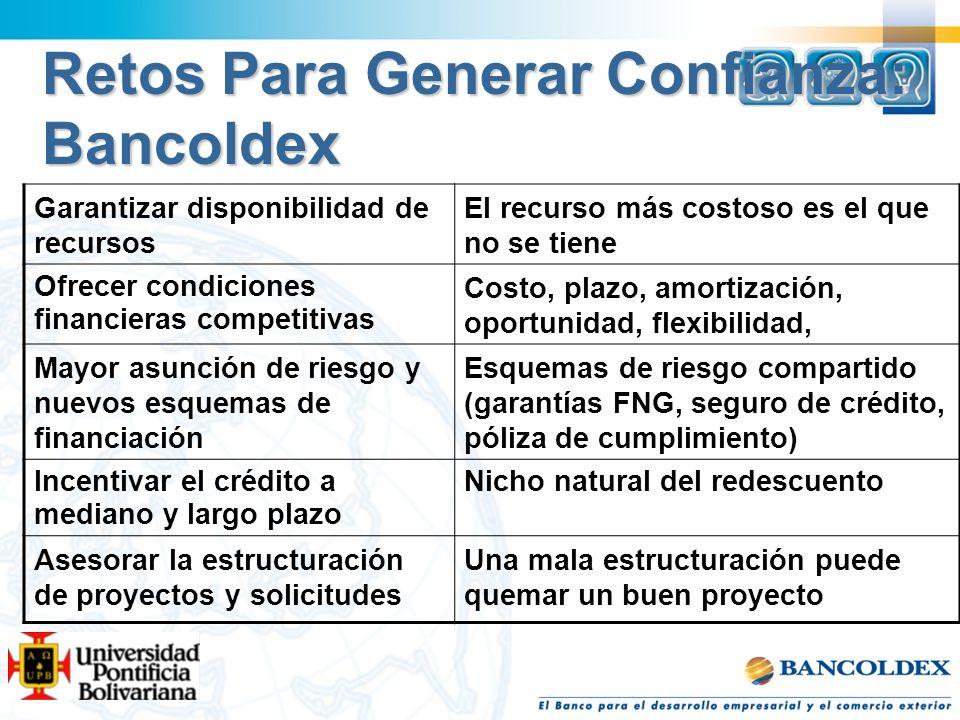 Retos Para Generar Confianza: Bancoldex Garantizar disponibilidad de recursos El recurso más costoso es el que no se tiene Ofrecer condiciones financi