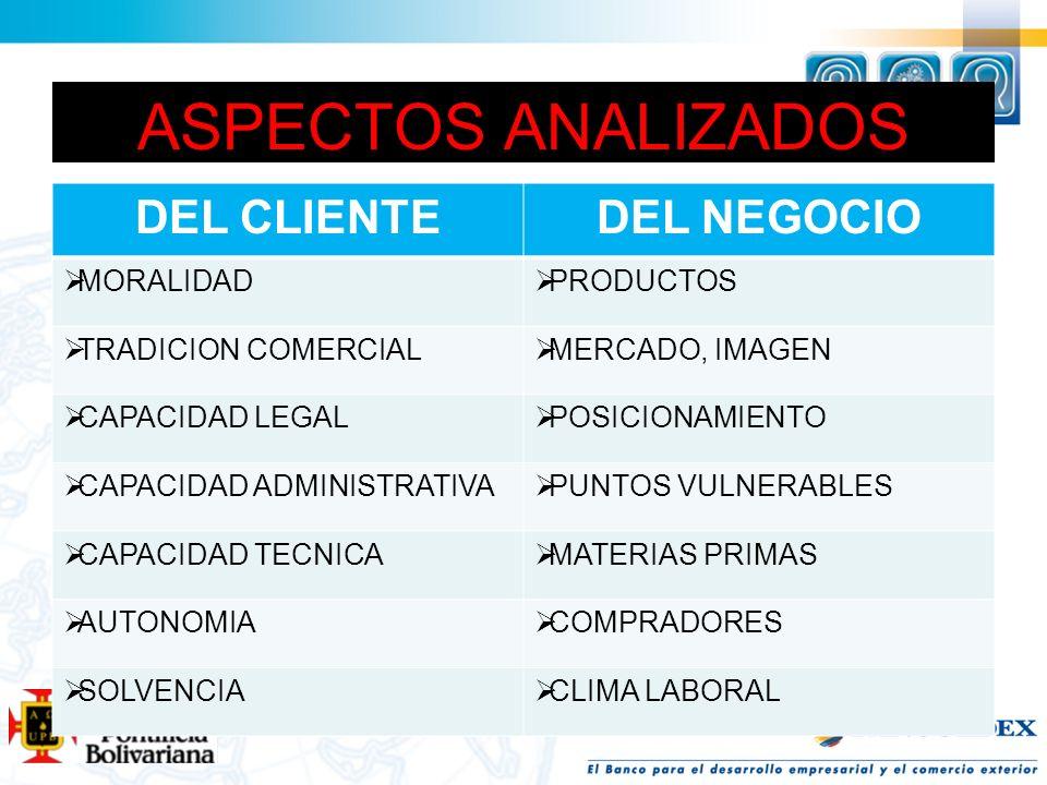 ASPECTOS ANALIZADOS DEL CLIENTEDEL NEGOCIO MORALIDAD PRODUCTOS TRADICION COMERCIAL MERCADO, IMAGEN CAPACIDAD LEGAL POSICIONAMIENTO CAPACIDAD ADMINISTR