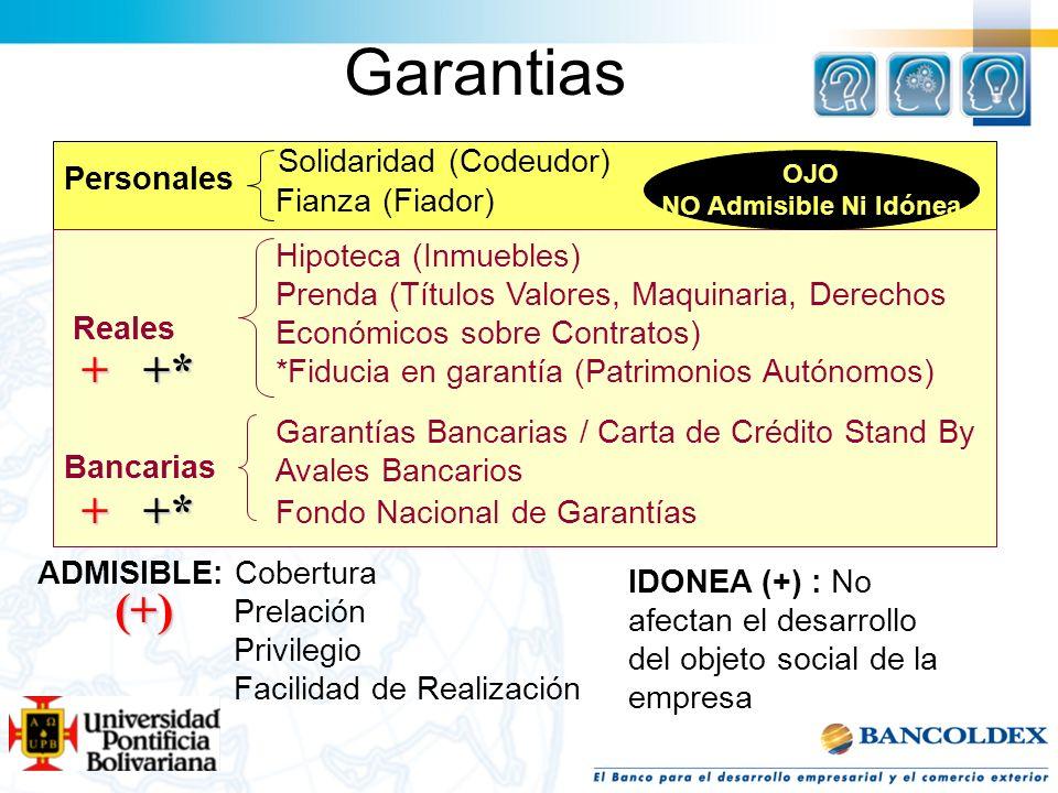 Garantias Personales Reales Bancarias Solidaridad (Codeudor) Fianza (Fiador) Hipoteca (Inmuebles) Prenda (Títulos Valores, Maquinaria, Derechos Económ