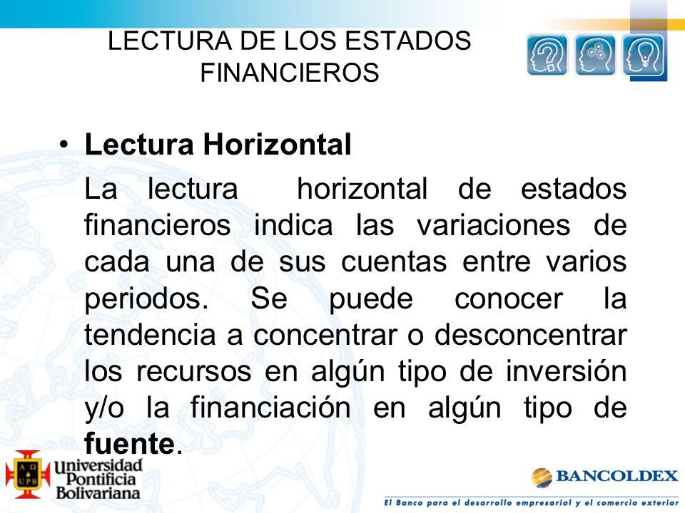 LECTURA DE LOS ESTADOS FINANCIEROS Lectura Horizontal La lectura horizontal de estados financieros indica las variaciones de cada una de sus cuentas e