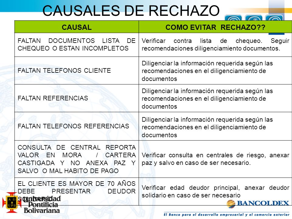CAUSALES DE RECHAZO CAUSALCOMO EVITAR RECHAZO?? FALTAN DOCUMENTOS LISTA DE CHEQUEO O ESTAN INCOMPLETOS Verificar contra lista de chequeo. Seguir recom
