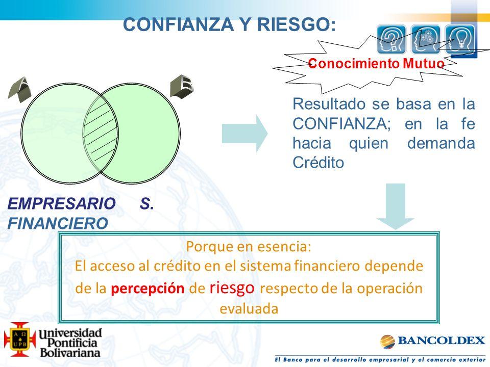 EMPRESARIO S. FINANCIERO Resultado se basa en la CONFIANZA; en la fe hacia quien demanda Crédito CONFIANZA Y RIESGO: Porque en esencia: El acceso al c