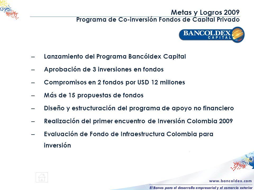 – Lanzamiento del Programa Bancóldex Capital – Aprobación de 3 inversiones en fondos – Compromisos en 2 fondos por USD 12 millones – Más de 15 propues