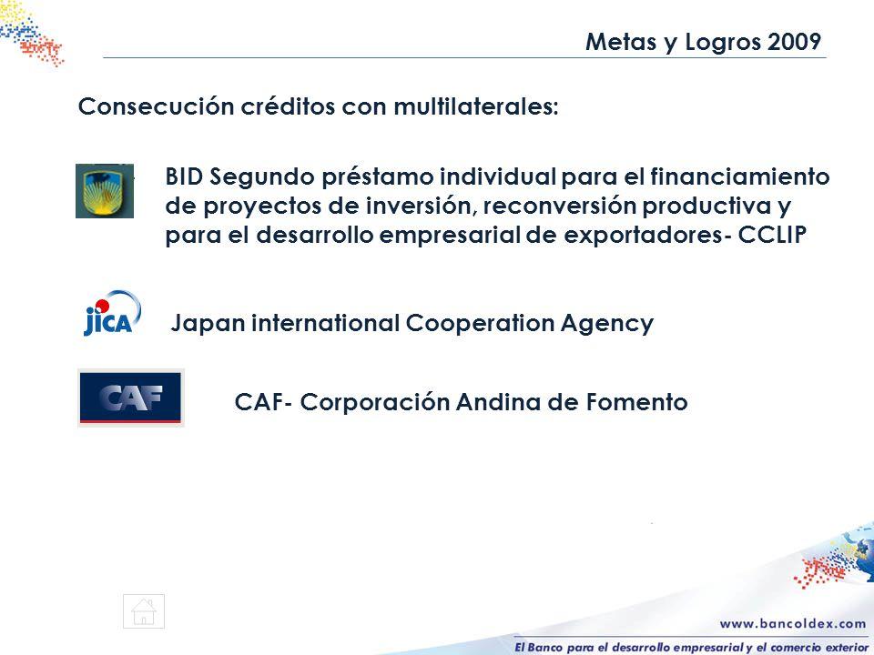 Consecución créditos con multilaterales: – BID Segundo préstamo individual para el financiamiento de proyectos de inversión, reconversión productiva y